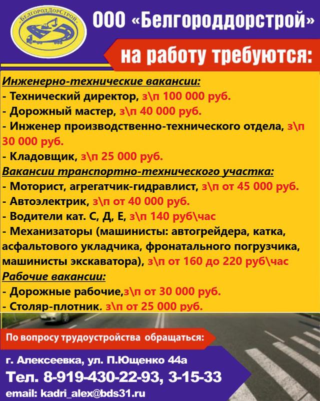 Частная доска объявлений строительных матнриалов спб бесплатная доска объявлений алтуфьево